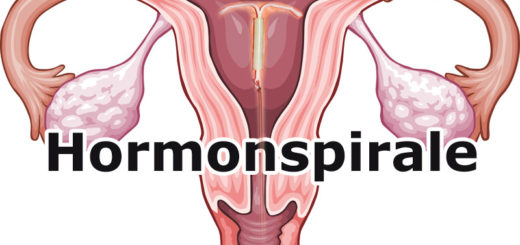 Die Hormonspirale